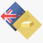 Gold / New Zealand Dollar