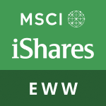 ISHARES MSCI MEXICO CAPPED