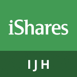 iShares Core S&P Mid-Cap ETF