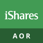 iShares Core Growth Allocation ETF