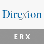 Direxion Daily Energy Bull 2X Shares