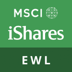 iShares MSCI Switzerland ETF