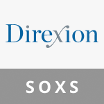 Direxion Daily Semiconductor Bear 3X Shares