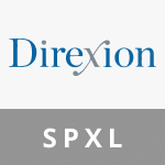 Direxion Daily S&P 500 Bull 3X