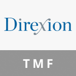Direxion Daily 20 Year Plus Treasury Bull 3x Shares