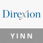 Direxion Daily FTSE China Bull 3X Shares