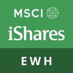 ETFiShares MSCI Hong Kong ETFEWH