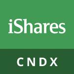 ETFiShares NASDAQ 100 UCITS ETF usdCNDX