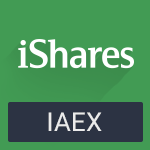 iShares AEX UCITS ETF