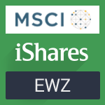 Brazil Index MSCI Ishares
