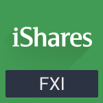 ETFiShares China Large-Cap ETFFXI