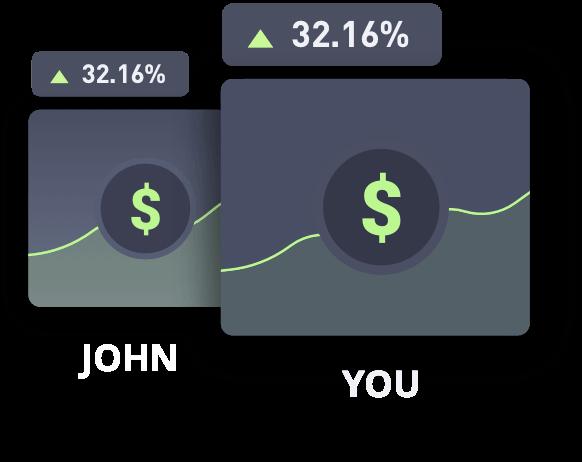 Copy Trading Risiko